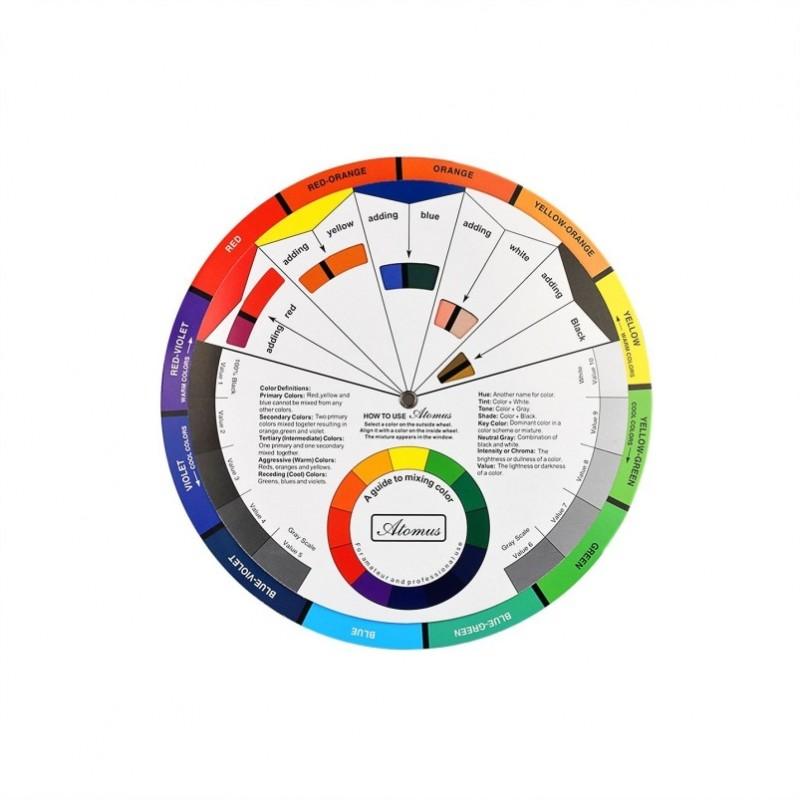 Míchací kolo barev Color Wheel -14cm